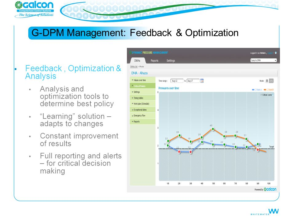 G-DPM Management: Feedback & Optimization Feedback, Optimization & Analysis Analysis and optimization tools to determine best policy Learning solution