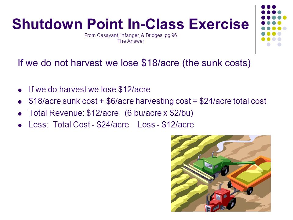 Shutdown Point In-Class Exercise From Casavant, Infanger, & Bridges, pg 96 The Answer If we do not harvest we lose $18/acre (the sunk costs) If we do