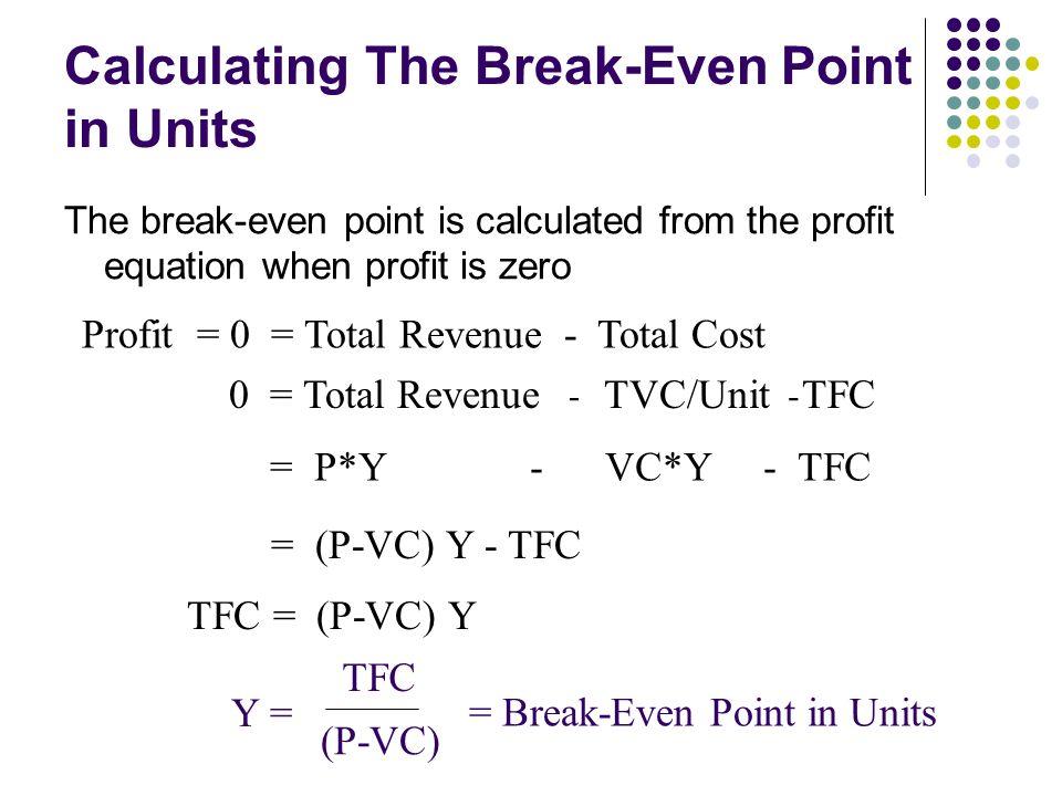 Calculating The Break-Even Point in Units The break-even point is calculated from the profit equation when profit is zero Profit = 0 = Total Revenue -
