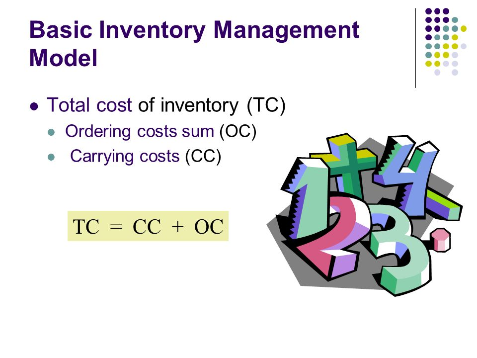 Basic Inventory Management Model Total cost of inventory (TC) Ordering costs sum (OC) Carrying costs (CC) TC = CC + OC