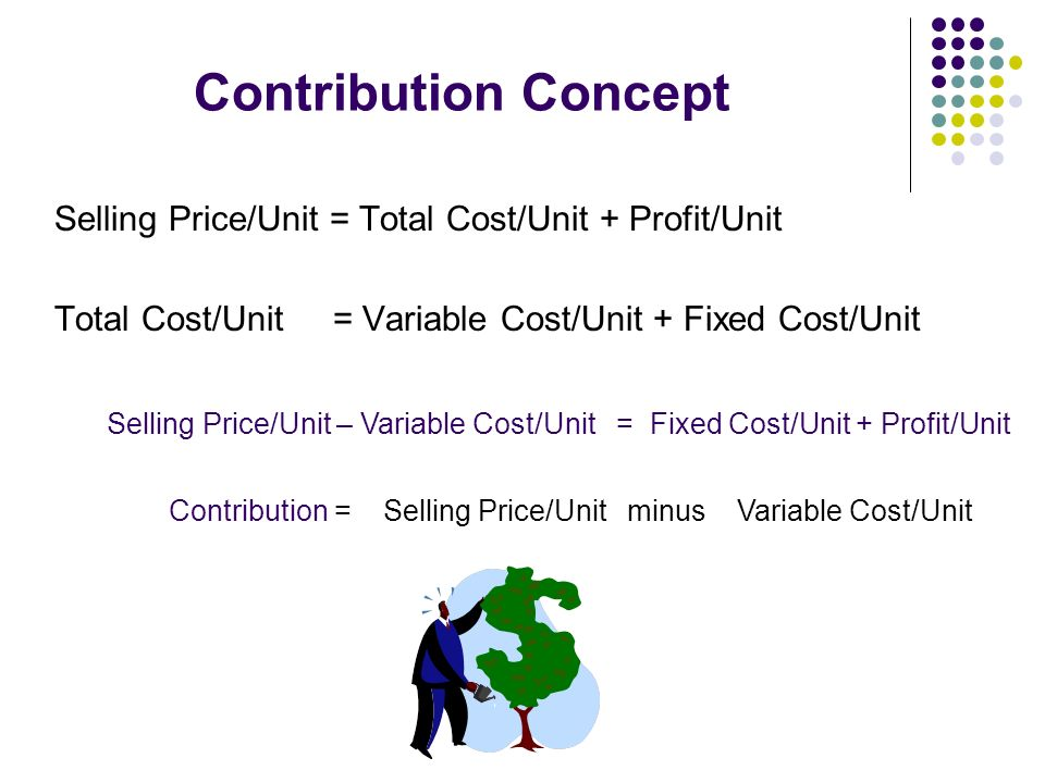 Contribution Concept Selling Price/Unit = Total Cost/Unit + Profit/Unit Total Cost/Unit = Variable Cost/Unit + Fixed Cost/Unit Selling Price/Unit – Va