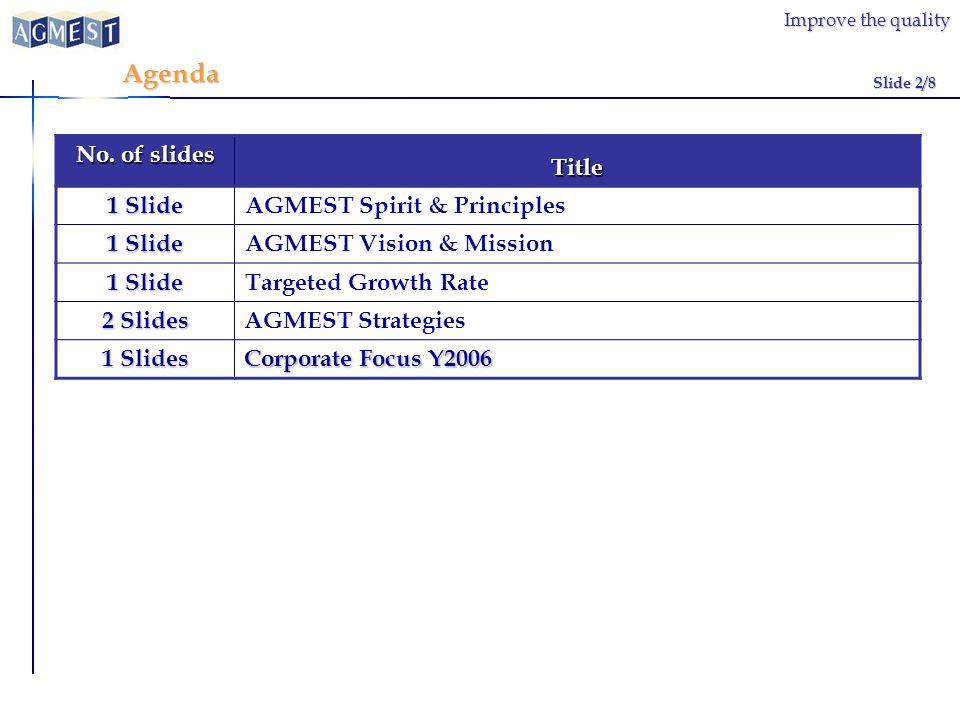 Improve the quality Slide 2/8 No. of slides Title 1 Slide AGMEST Spirit & Principles 1 Slide AGMEST Vision & Mission 1 Slide Targeted Growth Rate 2 Sl