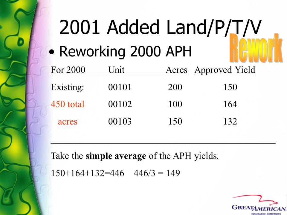 2001 Added Land/P/T/V Reworking 2000 APH For 2000UnitAcresApproved Yield Existing:00101 200150 450 total00102 100164 acres00103 150 132 ______________