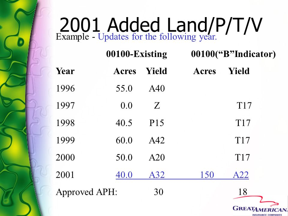 2001 Added Land/P/T/V Example - Updates for the following year. 00100-Existing 00100(BIndicator) YearAcres Yield Acres Yield 1996 55.0 A40 1997 0.0 Z