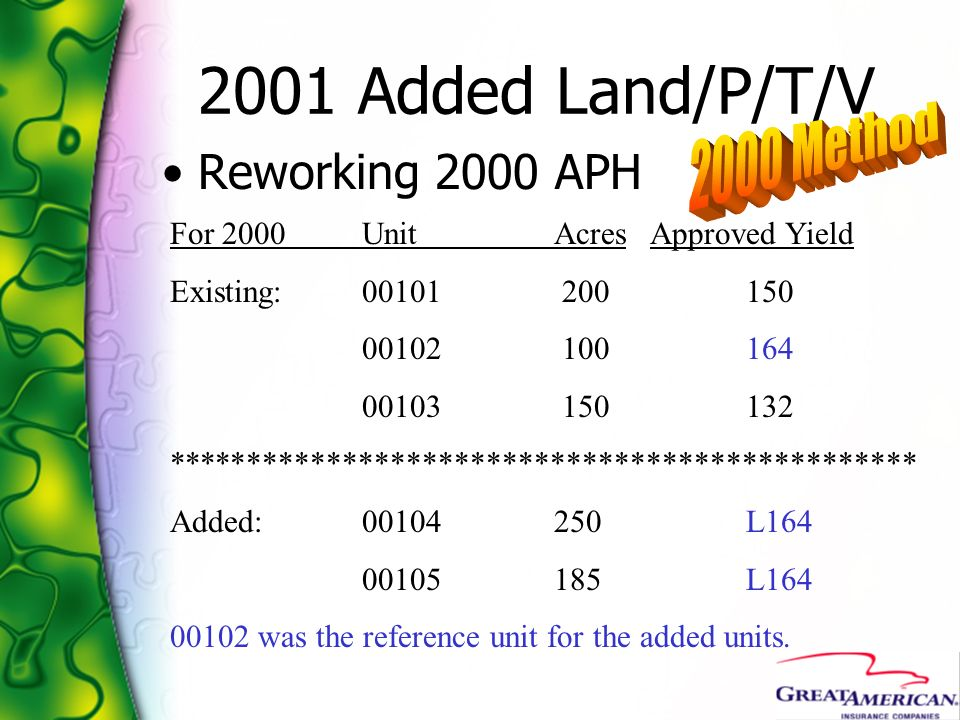 2001 Added Land/P/T/V Reworking 2000 APH For 2000UnitAcresApproved Yield Existing:00101 200150 00102 100164 00103 150 132 ****************************