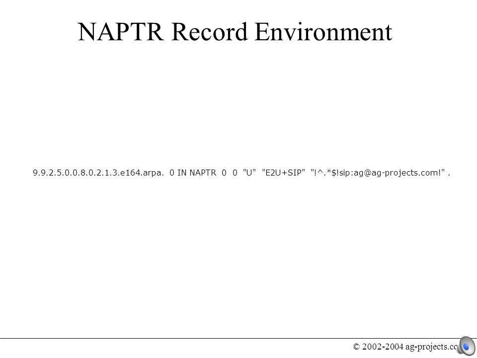 © 2002-2004 ag-projects.com 9.9.2.5.0.0.8.0.2.1.3.e164.arpa. 0 IN NAPTR 0 0