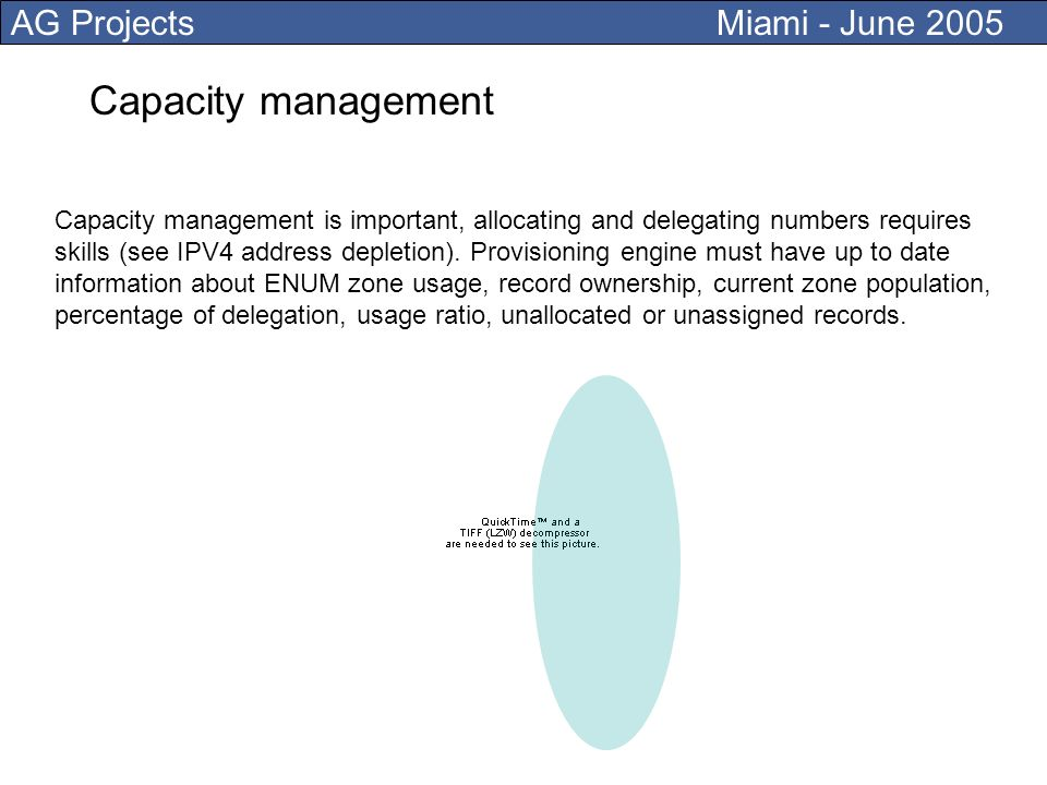 AG Projects Miami - June 2005 Capacity management is important, allocating and delegating numbers requires skills (see IPV4 address depletion).