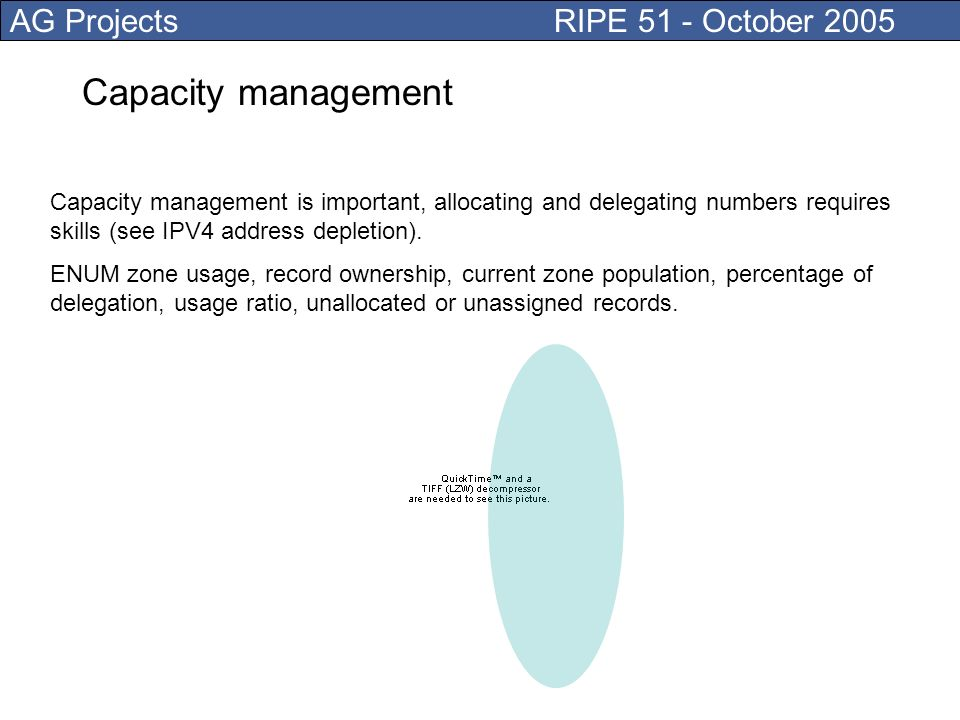 AG Projects RIPE 51 - October 2005 Capacity management is important, allocating and delegating numbers requires skills (see IPV4 address depletion).