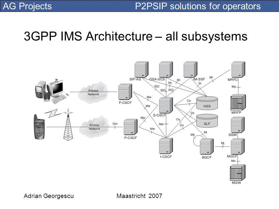 AG Projects P2PSIP solutions for operators Adrian GeorgescuMaastricht 2007 IMS, the NGN solution for fixed networks IMS was designed to implement an all-IP telecommunications environment for the fixed line operators too IMS supported by ETSI (TISPAN) with its extensions for the fixed line networks (DSL/cable) Based again on an operator controlled, walled-garden Internet