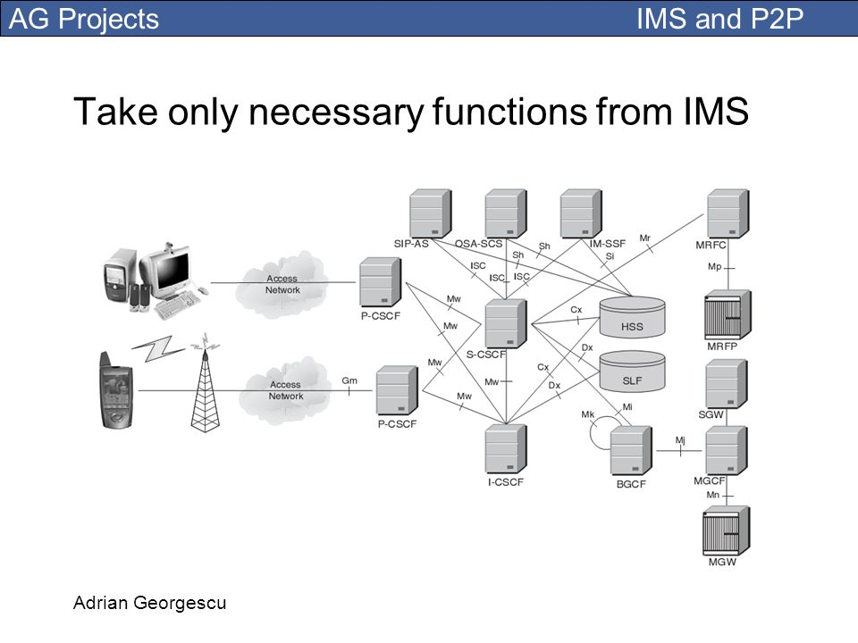 AG Projects IMS and P2P Adrian Georgescu IMS design should be drastically optimized