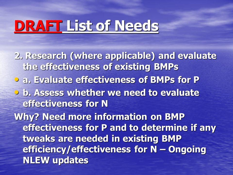 DRAFT List of Needs 2.