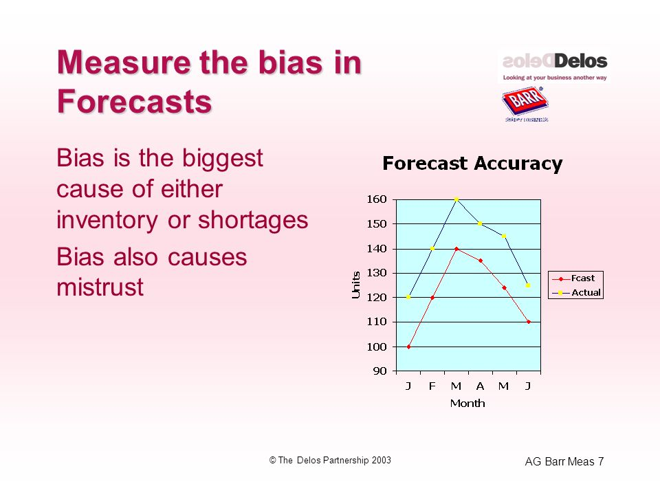 AG Barr Meas 7 © The Delos Partnership 2003 Measure the bias in Forecasts Bias is the biggest cause of either inventory or shortages Bias also causes mistrust
