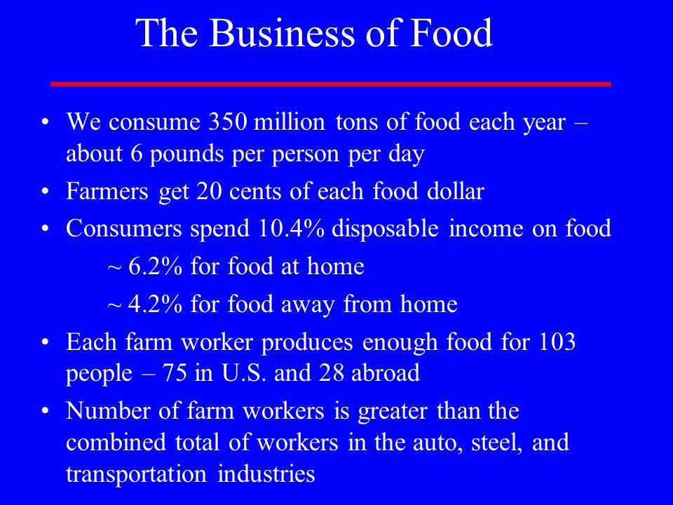 The Business of Food We consume 350 million tons of food each year – about 6 pounds per person per day Farmers get 20 cents of each food dollar Consum