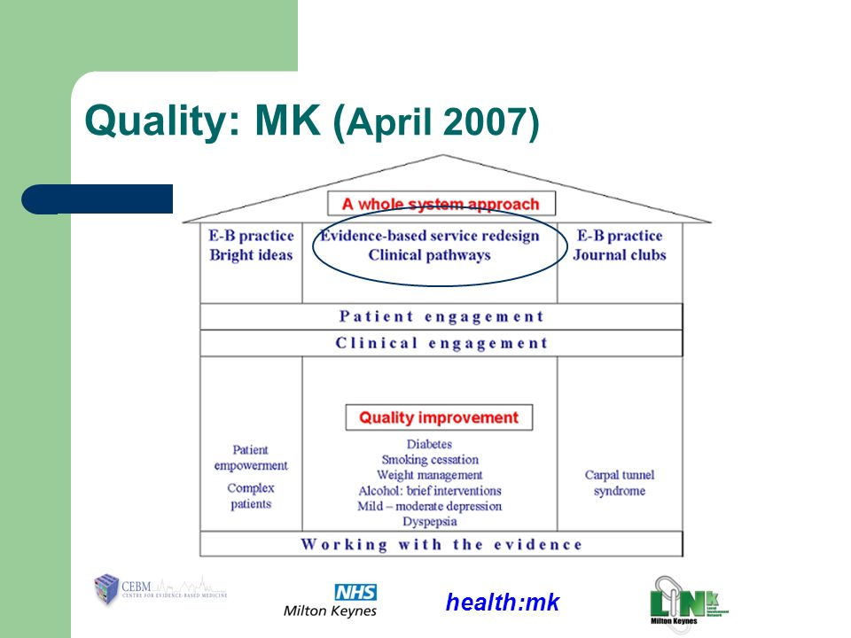 health:mk Quality: MK ( April 2007)