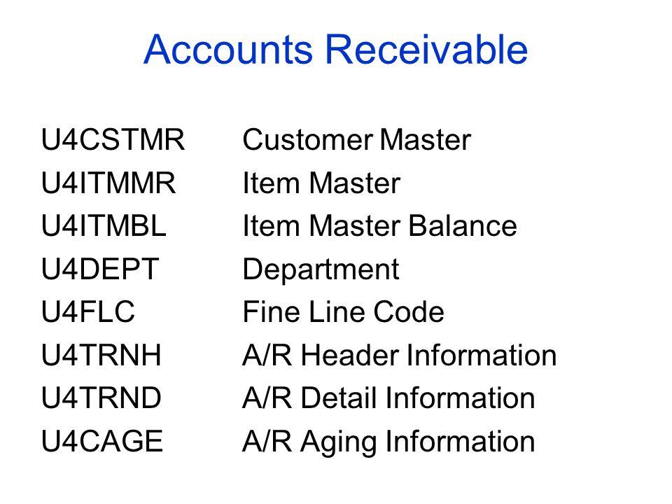 Accounts Receivable U4CSTMRCustomer Master U4ITMMRItem Master U4ITMBLItem Master Balance U4DEPTDepartment U4FLCFine Line Code U4TRNHA/R Header Information U4TRNDA/R Detail Information U4CAGEA/R Aging Information