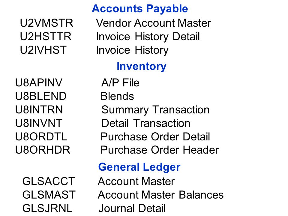 Inventory U8APINVA/P File U8BLEND Blends U8INTRNSummary Transaction U8INVNTDetail Transaction U8ORDTL Purchase Order Detail U8ORHDR Purchase Order Header General Ledger GLSACCT Account Master GLSMAST Account Master Balances GLSJRNL Journal Detail Accounts Payable U2VMSTR Vendor Account Master U2HSTTR Invoice History Detail U2IVHST Invoice History