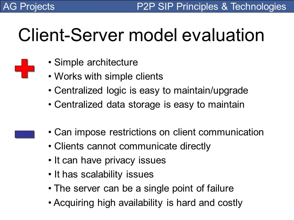 AG Projects P2P SIP Principles & Technologies Client-Server model evaluation Simple architecture Works with simple clients Centralized logic is easy t