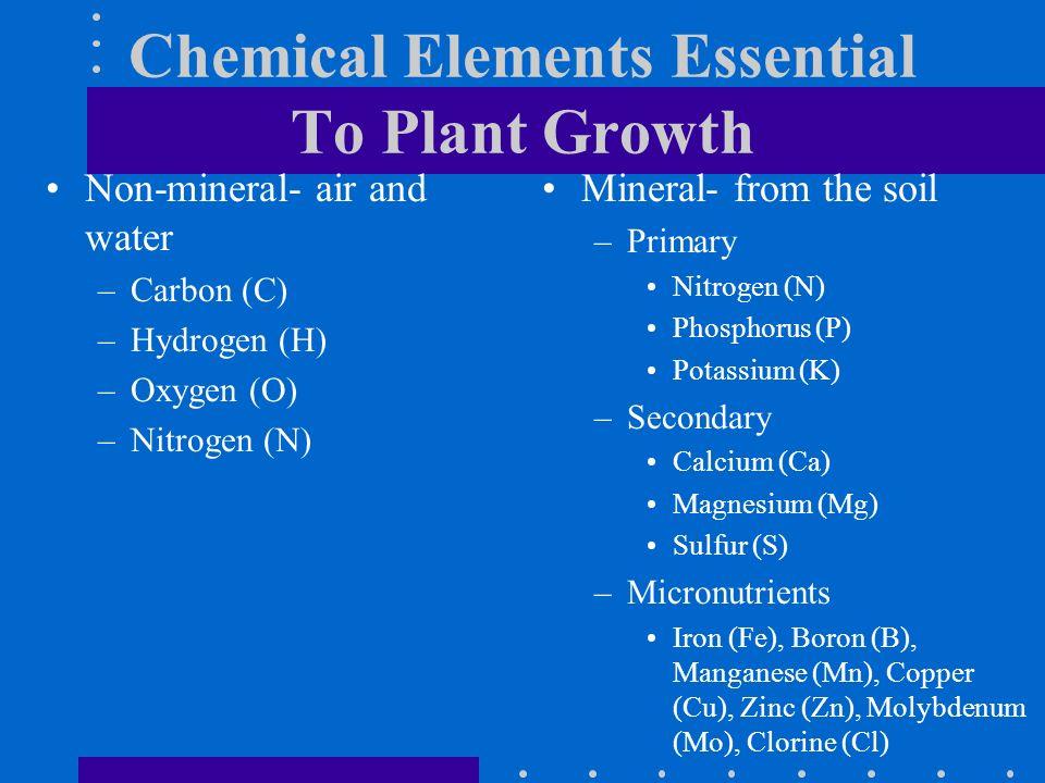 10 Essential Elements Essential Elements –Carbon (C) –Hydrogen (H) –Oxygen (O) –Phosphorus (P) –Potash (K) –Nitrogen (N) –Sulfur (S) –Calcium (Ca) –Iron (Fe) –Magnesium (Mg) C.