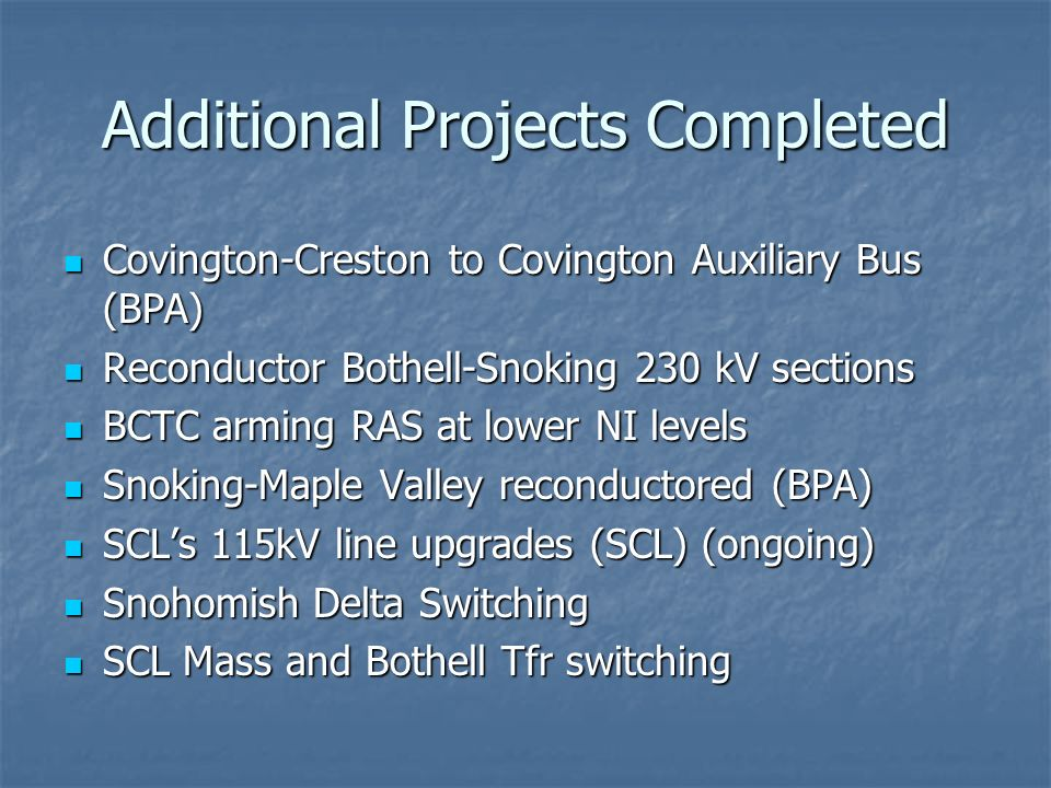 Additional Projects Completed Covington-Creston to Covington Auxiliary Bus (BPA) Covington-Creston to Covington Auxiliary Bus (BPA) Reconductor Bothell-Snoking 230 kV sections Reconductor Bothell-Snoking 230 kV sections BCTC arming RAS at lower NI levels BCTC arming RAS at lower NI levels Snoking-Maple Valley reconductored (BPA) Snoking-Maple Valley reconductored (BPA) SCLs 115kV line upgrades (SCL) (ongoing) SCLs 115kV line upgrades (SCL) (ongoing) Snohomish Delta Switching Snohomish Delta Switching SCL Mass and Bothell Tfr switching SCL Mass and Bothell Tfr switching