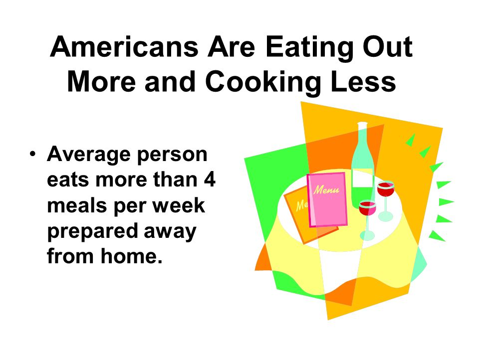 Americans Are Eating Out More and Cooking Less Average person eats more than 4 meals per week prepared away from home.