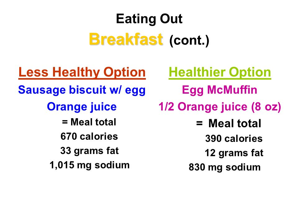 Breakfast Eating Out Breakfast (cont.) Less Healthy Option Sausage biscuit w/ egg Orange juice = Meal total 670 calories 33 grams fat 1,015 mg sodium