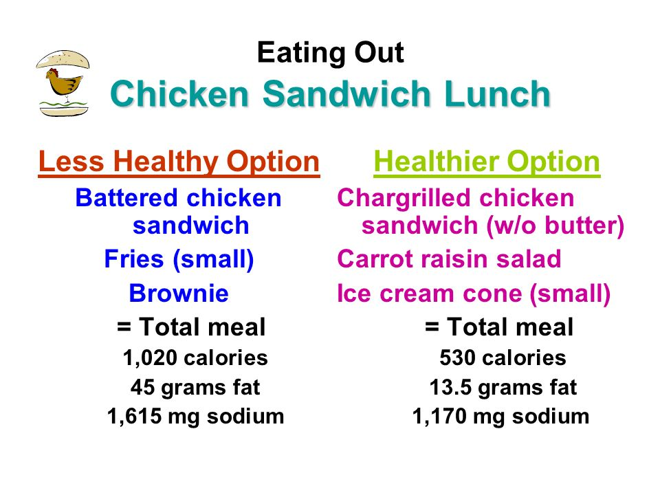 Chicken Sandwich Lunch Eating Out Chicken Sandwich Lunch Less Healthy Option Battered chicken sandwich Fries (small) Brownie = Total meal 1,020 calori