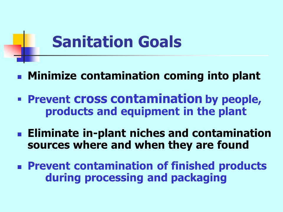 Sanitation Goals Minimize contamination coming into plant Prevent cross contamination by people, products and equipment in the plant Eliminate in-plan