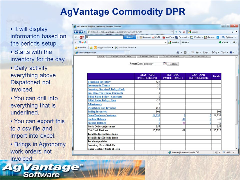 AgVantage Commodity DPR It will display information based on the periods setup.