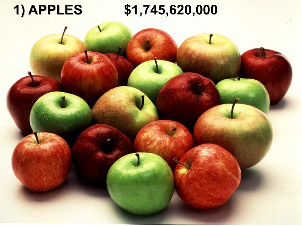 1) APPLES $1,745,620,000