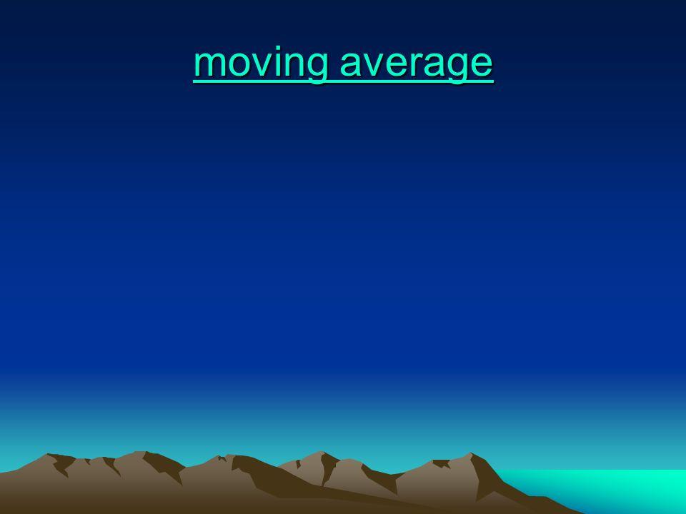 moving average moving average