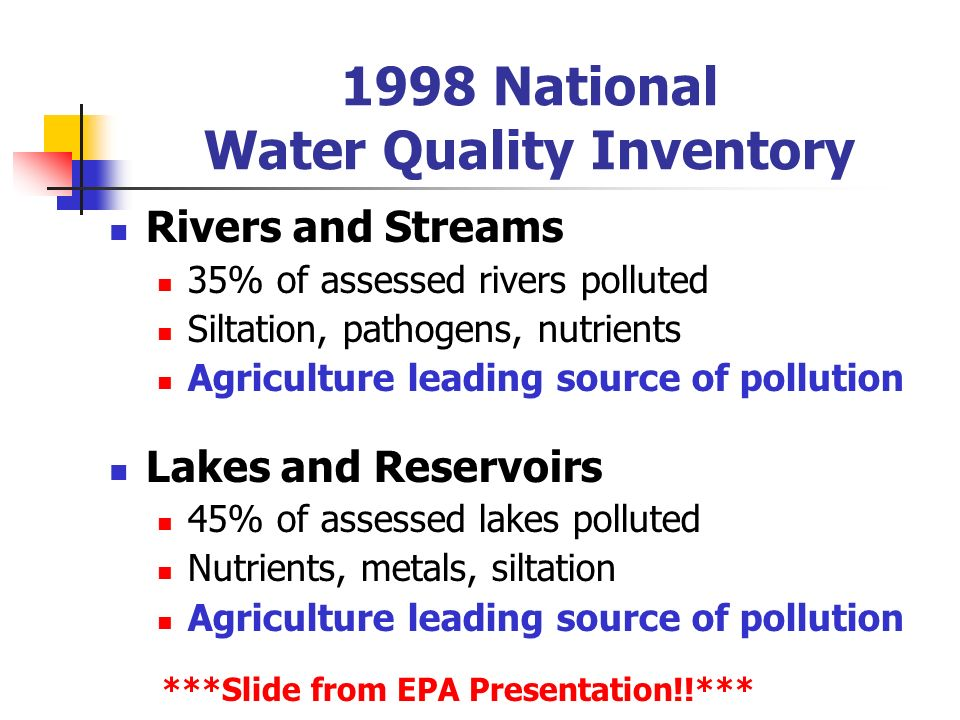 Rivers and Streams 35% of assessed rivers polluted Siltation, pathogens, nutrients Agriculture leading source of pollution Lakes and Reservoirs 45% of