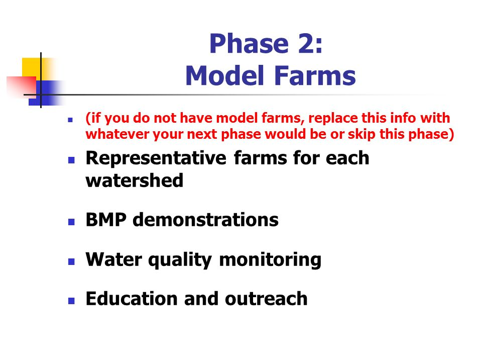 (if you do not have model farms, replace this info with whatever your next phase would be or skip this phase) Representative farms for each watershed
