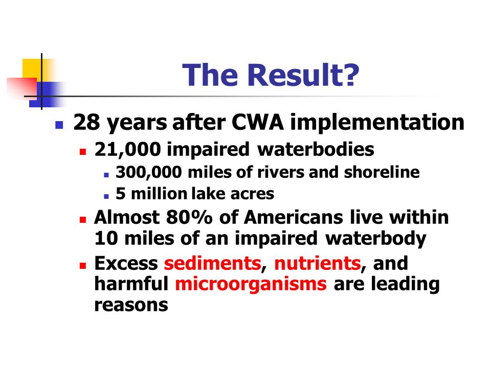 28 years after CWA implementation 21,000 impaired waterbodies 300,000 miles of rivers and shoreline 5 million lake acres Almost 80% of Americans live