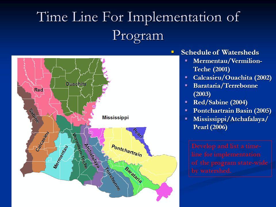 Time Line For Implementation of Program Schedule of Watersheds Schedule of Watersheds Mermentau/Vermilion- Teche (2001) Mermentau/Vermilion- Teche (20