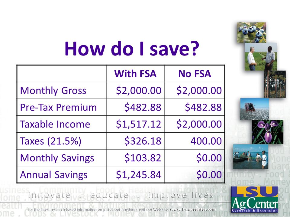 With FSANo FSA Monthly Gross$2,000.00 Pre-Tax Premium$482.88 Taxable Income$1,517.12$2,000.00 Taxes (21.5%)$326.18400.00 Monthly Savings$103.82$0.00 A