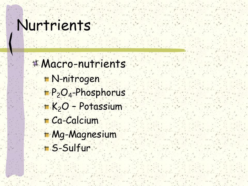 Nurtrients Macro-nutrients N-nitrogen P 2 O 4 -Phosphorus K 2 O – Potassium Ca-Calcium Mg-Magnesium S-Sulfur
