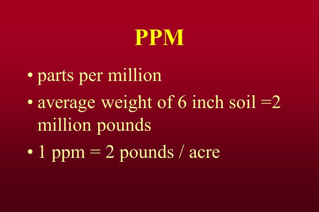 PPM parts per million average weight of 6 inch soil =2 million pounds 1 ppm = 2 pounds / acre