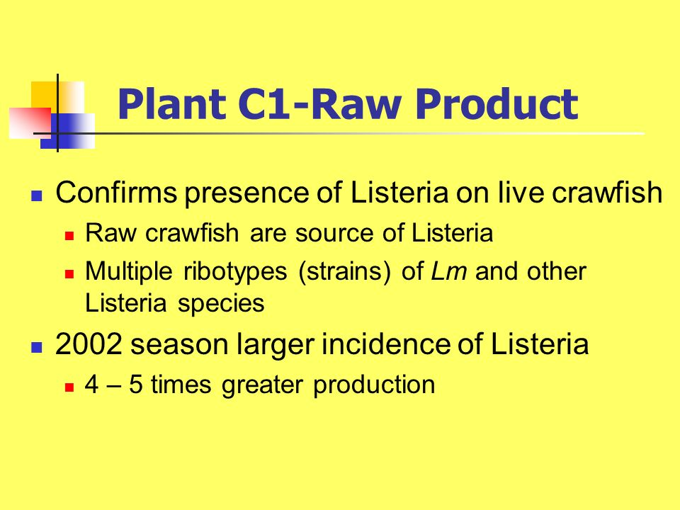 Plant C1-Raw Product Confirms presence of Listeria on live crawfish Raw crawfish are source of Listeria Multiple ribotypes (strains) of Lm and other L
