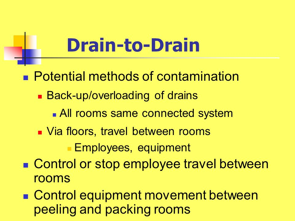Drain-to-Drain Potential methods of contamination Back-up/overloading of drains All rooms same connected system Via floors, travel between rooms Emplo
