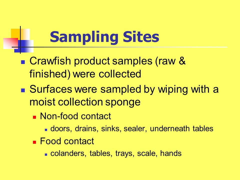 Sampling Sites Crawfish product samples (raw & finished) were collected Surfaces were sampled by wiping with a moist collection sponge Non-food contac