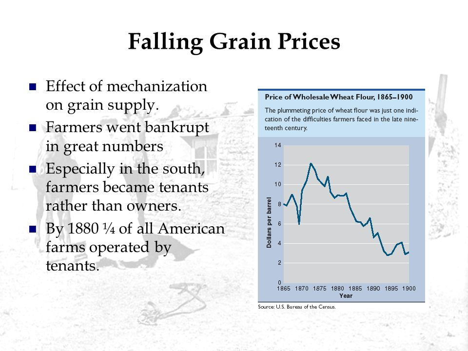 Falling Grain Prices Effect of mechanization on grain supply. Farmers went bankrupt in great numbers Especially in the south, farmers became tenants r