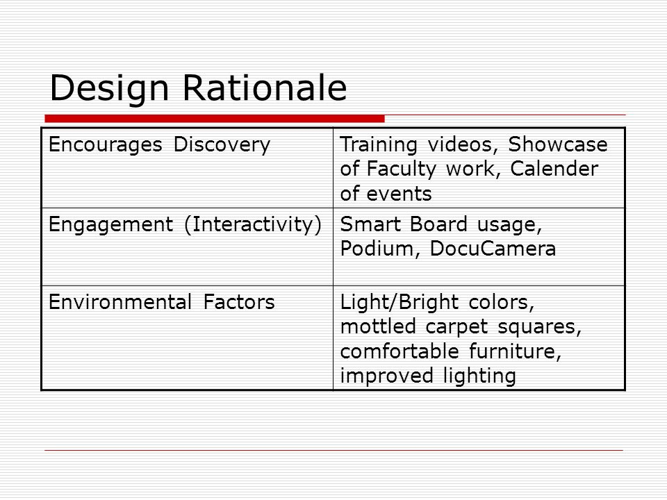 Design Rationale Encourages DiscoveryTraining videos, Showcase of Faculty work, Calender of events Engagement (Interactivity)Smart Board usage, Podium, DocuCamera Environmental FactorsLight/Bright colors, mottled carpet squares, comfortable furniture, improved lighting