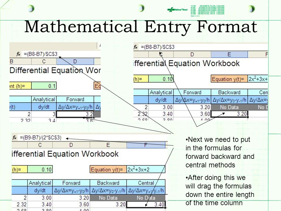 Mathematical Entry Format Next we need to put in the formulas for forward backward and central methods After doing this we will drag the formulas down