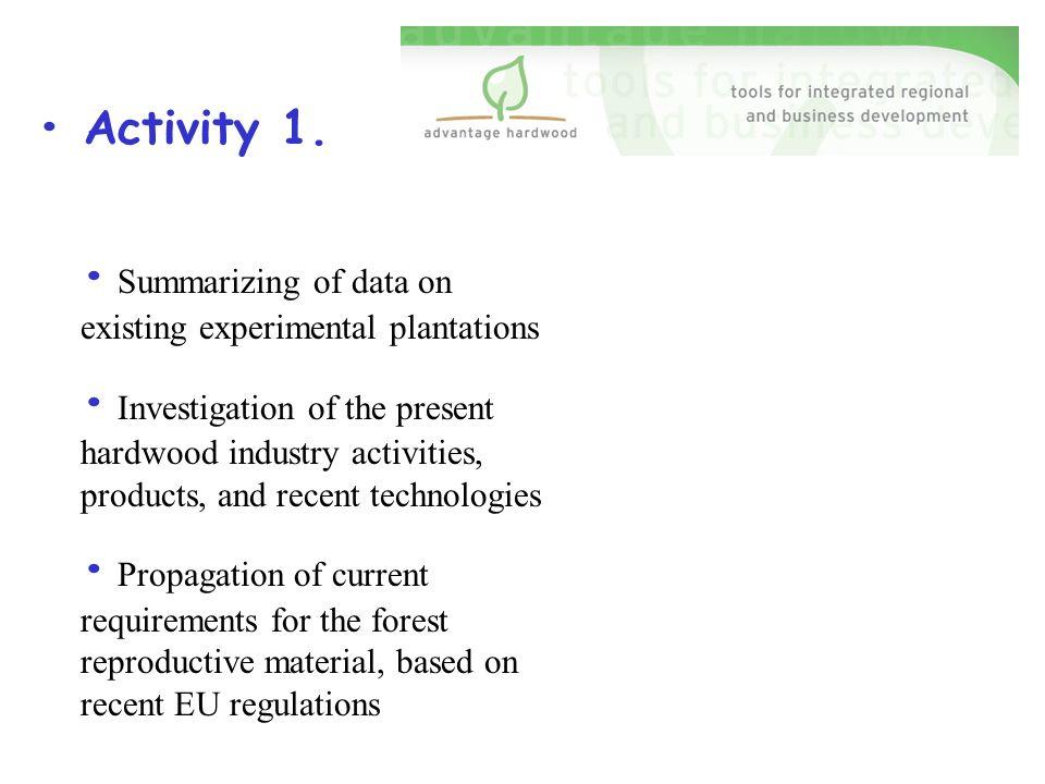 PRESENT ACTIVITIES Activity 2.
