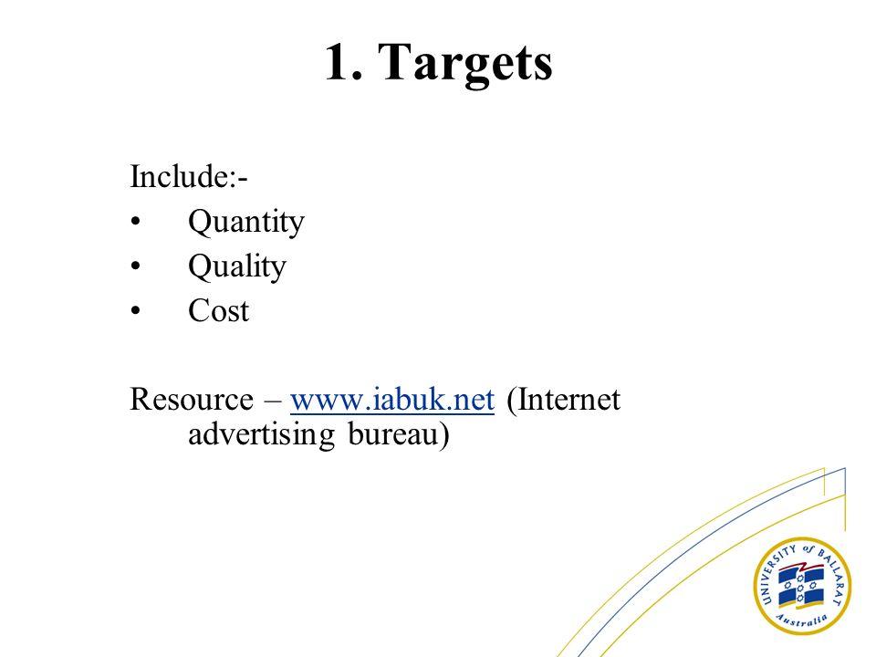 1. Targets Include:- Quantity Quality Cost Resource – www.iabuk.net (Internet advertising bureau)www.iabuk.net