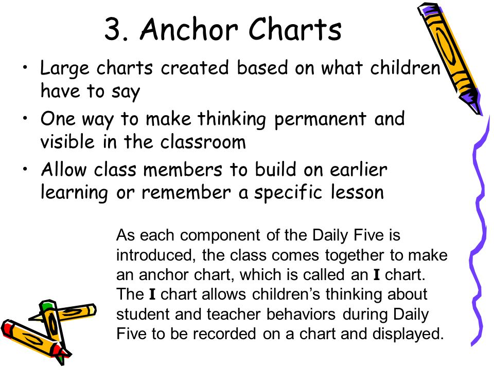3. Anchor Charts Large charts created based on what children have to say One way to make thinking permanent and visible in the classroom Allow class m