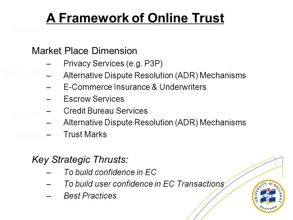 Introduction Market Place Dimension –Privacy Services (e.g. P3P) –Alternative Dispute Resolution (ADR) Mechanisms –E-Commerce Insurance & Underwriters