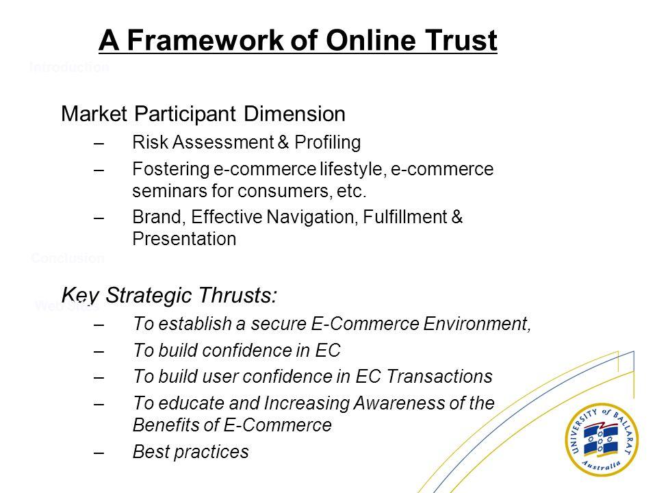 Introduction Market Participant Dimension –Risk Assessment & Profiling –Fostering e-commerce lifestyle, e-commerce seminars for consumers, etc. –Brand