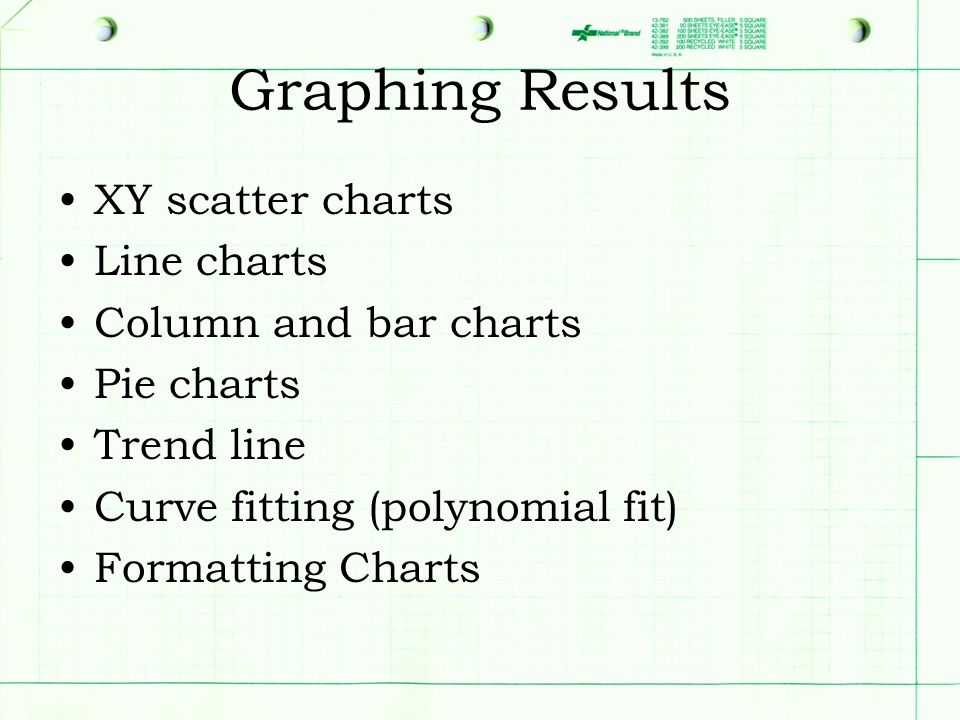 Graphing Results XY scatter charts Line charts Column and bar charts Pie charts Trend line Curve fitting (polynomial fit) Formatting Charts