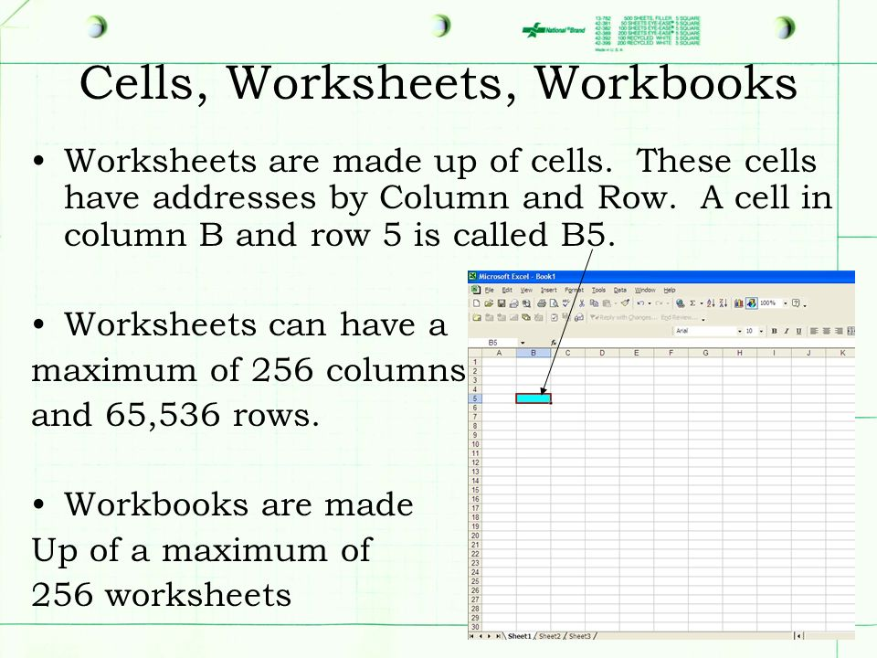 Cells, Worksheets, Workbooks Worksheets are made up of cells.